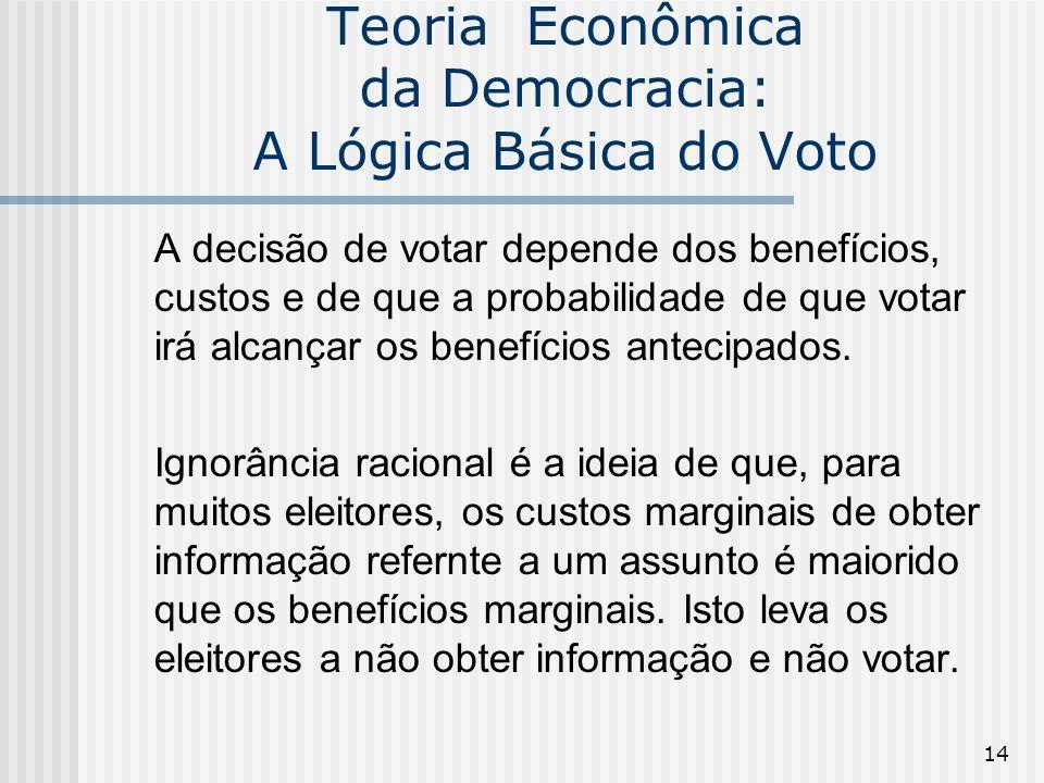 14 Teoria Econômica da Democracia: A Lógica Básica do Voto A decisão de votar depende dos benefícios, custos e de que a probabilidade de que votar irá alcançar os benefícios antecipados.
