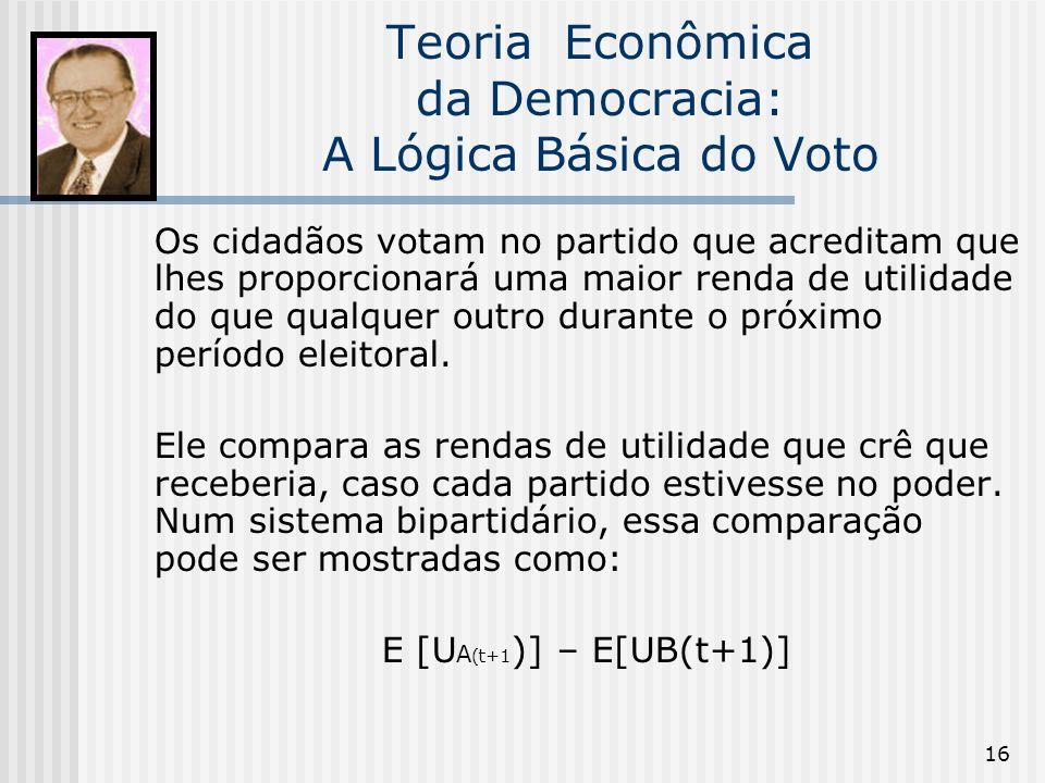 16 Teoria Econômica da Democracia: A Lógica Básica do Voto Os cidadãos votam no partido que acreditam que lhes proporcionará uma maior renda de utilidade do que qualquer outro durante o próximo período eleitoral.