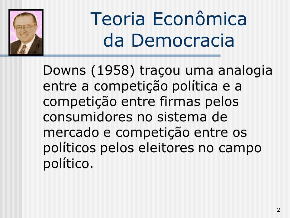 2 Teoria Econômica da Democracia Downs (1958) traçou uma analogia entre a competição política e a competição entre firmas pelos consumidores no sistema de mercado e competição entre os políticos pelos eleitores no campo político.