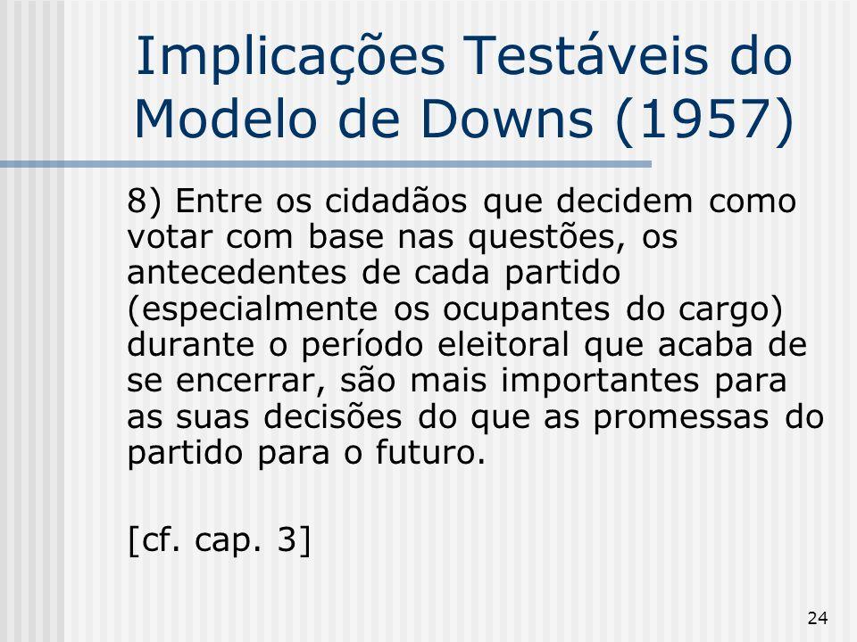 24 Implicações Testáveis do Modelo de Downs (1957) 8) Entre os cidadãos que decidem como votar com base nas questões, os antecedentes de cada partido (especialmente os ocupantes do cargo) durante o período eleitoral que acaba de se encerrar, são mais importantes para as suas decisões do que as promessas do partido para o futuro.