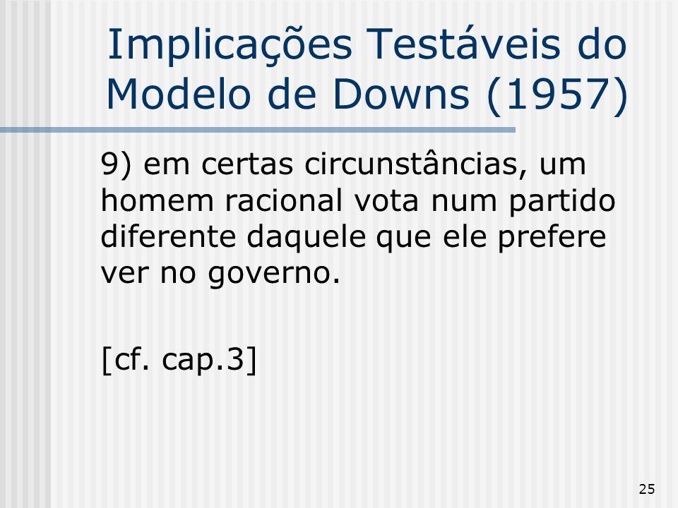 25 Implicações Testáveis do Modelo de Downs (1957) 9) em certas circunstâncias, um homem racional vota num partido diferente daquele que ele prefere ver no governo.