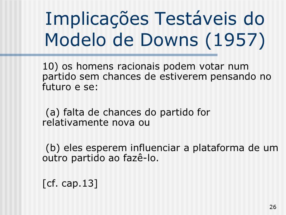 26 Implicações Testáveis do Modelo de Downs (1957) 10) os homens racionais podem votar num partido sem chances de estiverem pensando no futuro e se: (a) falta de chances do partido for relativamente nova ou (b) eles esperem influenciar a plataforma de um outro partido ao fazê-lo.