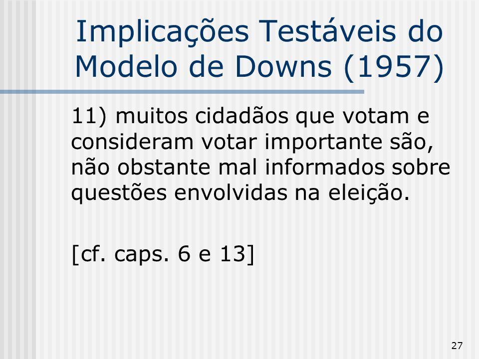 27 Implicações Testáveis do Modelo de Downs (1957) 11) muitos cidadãos que votam e consideram votar importante são, não obstante mal informados sobre questões envolvidas na eleição.