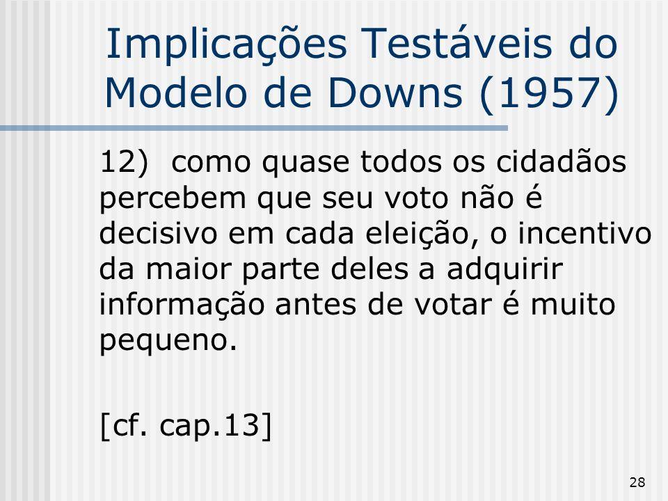 28 Implicações Testáveis do Modelo de Downs (1957) 12) como quase todos os cidadãos percebem que seu voto não é decisivo em cada eleição, o incentivo da maior parte deles a adquirir informação antes de votar é muito pequeno.