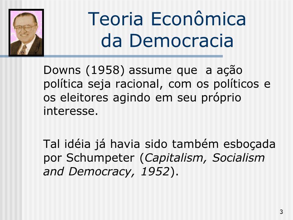 3 Teoria Econômica da Democracia Downs (1958) assume que a ação política seja racional, com os políticos e os eleitores agindo em seu próprio interesse.
