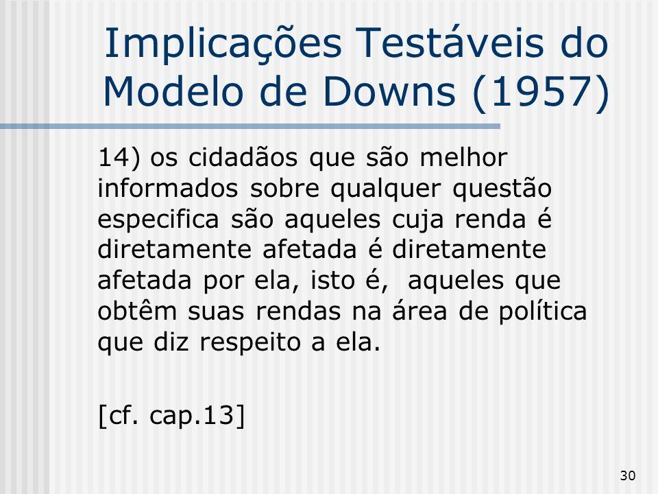 30 Implicações Testáveis do Modelo de Downs (1957) 14) os cidadãos que são melhor informados sobre qualquer questão especifica são aqueles cuja renda é diretamente afetada é diretamente afetada por ela, isto é, aqueles que obtêm suas rendas na área de política que diz respeito a ela.
