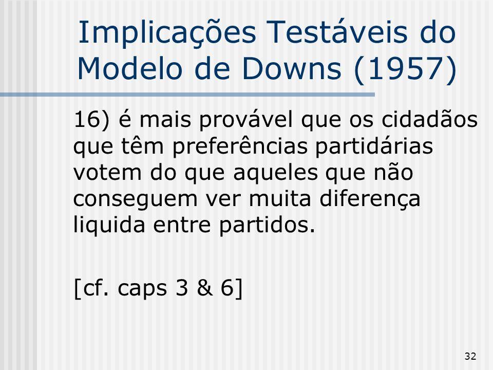 32 Implicações Testáveis do Modelo de Downs (1957) 16) é mais provável que os cidadãos que têm preferências partidárias votem do que aqueles que não conseguem ver muita diferença liquida entre partidos.