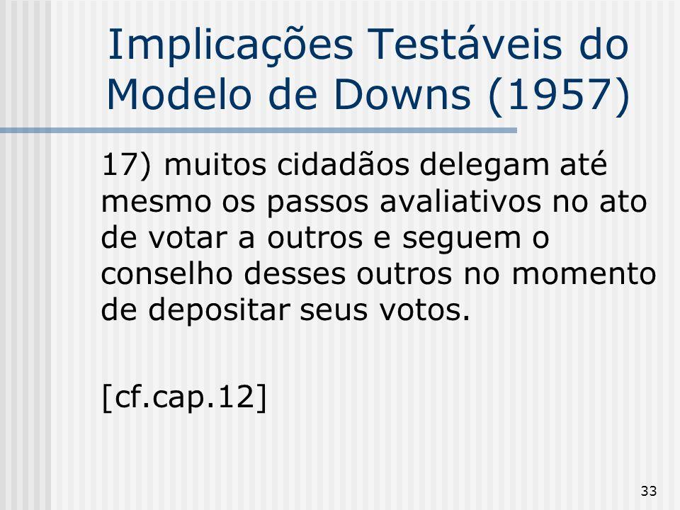 33 Implicações Testáveis do Modelo de Downs (1957) 17) muitos cidadãos delegam até mesmo os passos avaliativos no ato de votar a outros e seguem o conselho desses outros no momento de depositar seus votos.