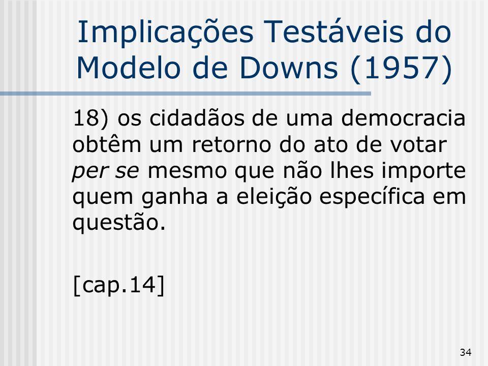 34 Implicações Testáveis do Modelo de Downs (1957) 18) os cidadãos de uma democracia obtêm um retorno do ato de votar per se mesmo que não lhes importe quem ganha a eleição específica em questão.