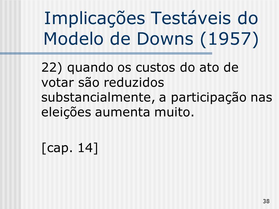 38 Implicações Testáveis do Modelo de Downs (1957) 22) quando os custos do ato de votar são reduzidos substancialmente, a participação nas eleições aumenta muito.