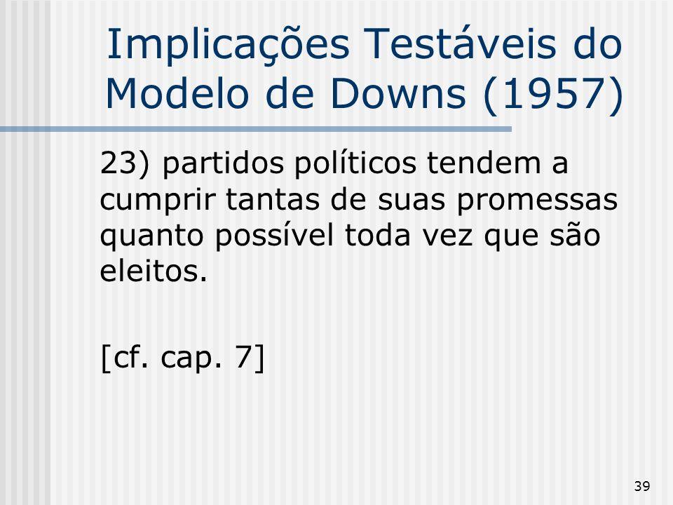 39 Implicações Testáveis do Modelo de Downs (1957) 23) partidos políticos tendem a cumprir tantas de suas promessas quanto possível toda vez que são eleitos.