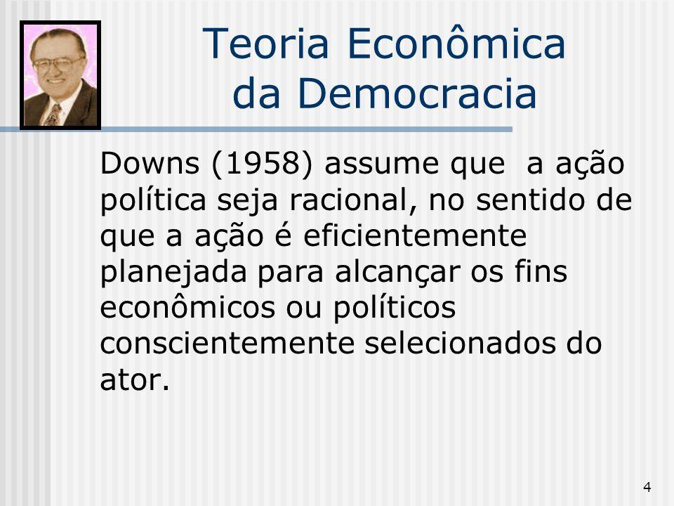 4 Teoria Econômica da Democracia Downs (1958) assume que a ação política seja racional, no sentido de que a ação é eficientemente planejada para alcançar os fins econômicos ou políticos conscientemente selecionados do ator.