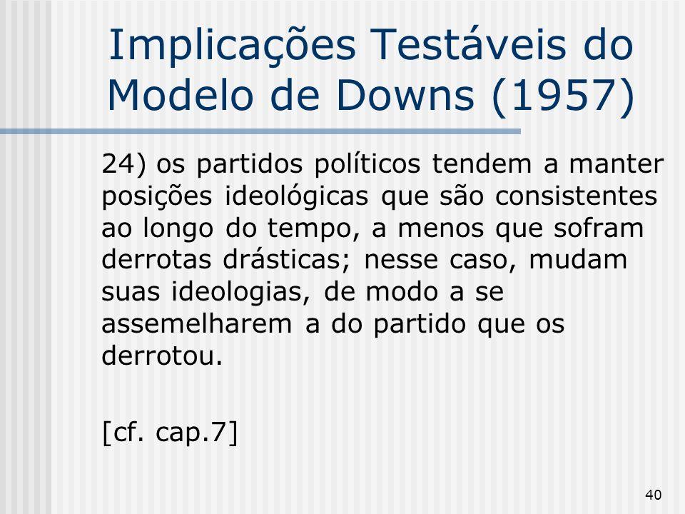 40 Implicações Testáveis do Modelo de Downs (1957) 24) os partidos políticos tendem a manter posições ideológicas que são consistentes ao longo do tempo, a menos que sofram derrotas drásticas; nesse caso, mudam suas ideologias, de modo a se assemelharem a do partido que os derrotou.