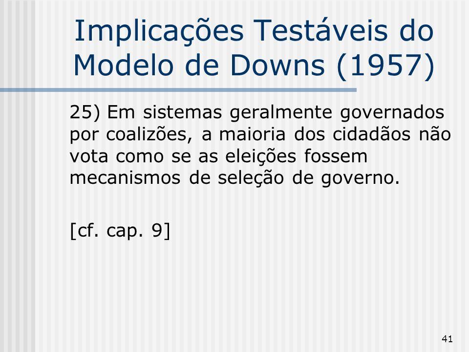 41 Implicações Testáveis do Modelo de Downs (1957) 25) Em sistemas geralmente governados por coalizões, a maioria dos cidadãos não vota como se as eleições fossem mecanismos de seleção de governo.