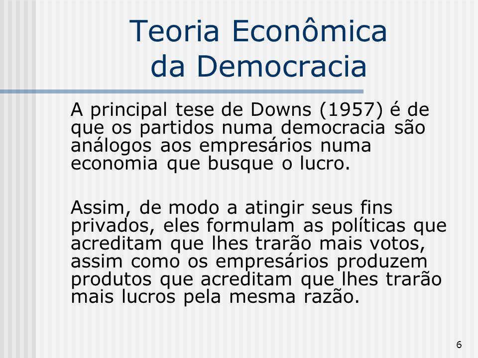 6 Teoria Econômica da Democracia A principal tese de Downs (1957) é de que os partidos numa democracia são análogos aos empresários numa economia que busque o lucro.