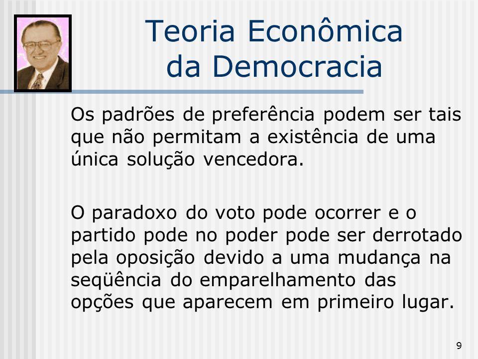 9 Teoria Econômica da Democracia Os padrões de preferência podem ser tais que não permitam a existência de uma única solução vencedora.