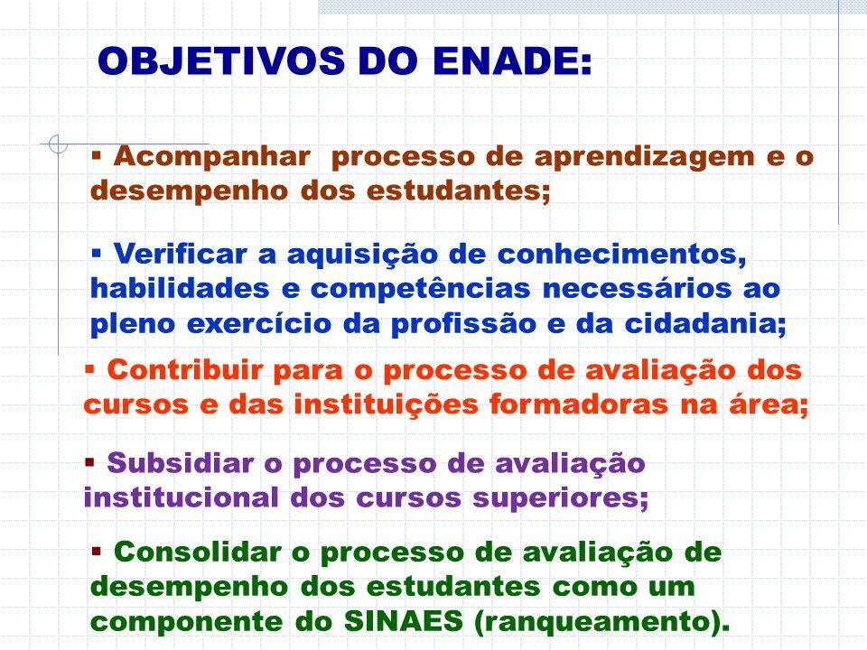 OBJETIVOS, COMPOSIÇÃO DA PROVA E CONTEÚDOS DO ENADE