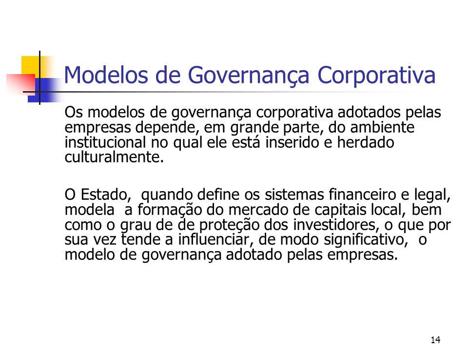 14 Modelos de Governança Corporativa Os modelos de governança corporativa adotados pelas empresas depende, em grande parte, do ambiente institucional
