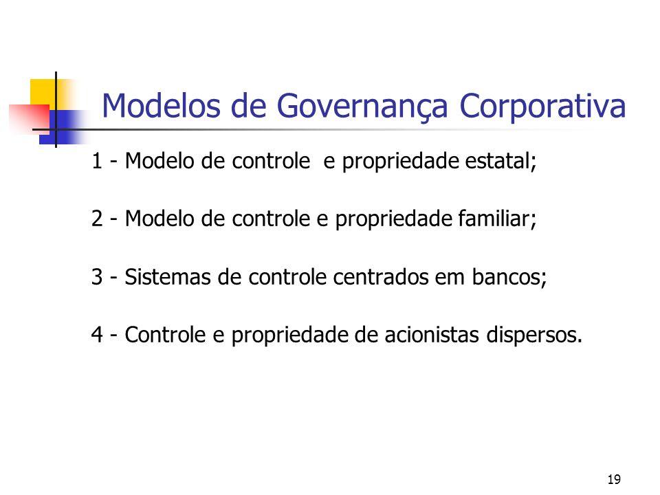 19 Modelos de Governança Corporativa 1 - Modelo de controle e propriedade estatal; 2 - Modelo de controle e propriedade familiar; 3 - Sistemas de cont