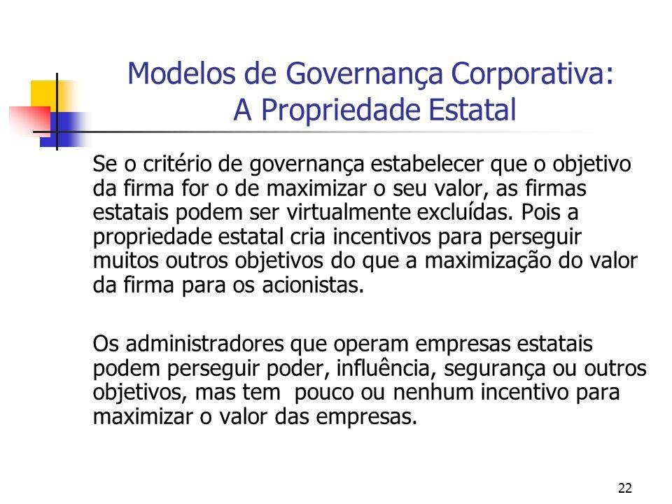 22 Modelos de Governança Corporativa: A Propriedade Estatal Se o critério de governança estabelecer que o objetivo da firma for o de maximizar o seu v