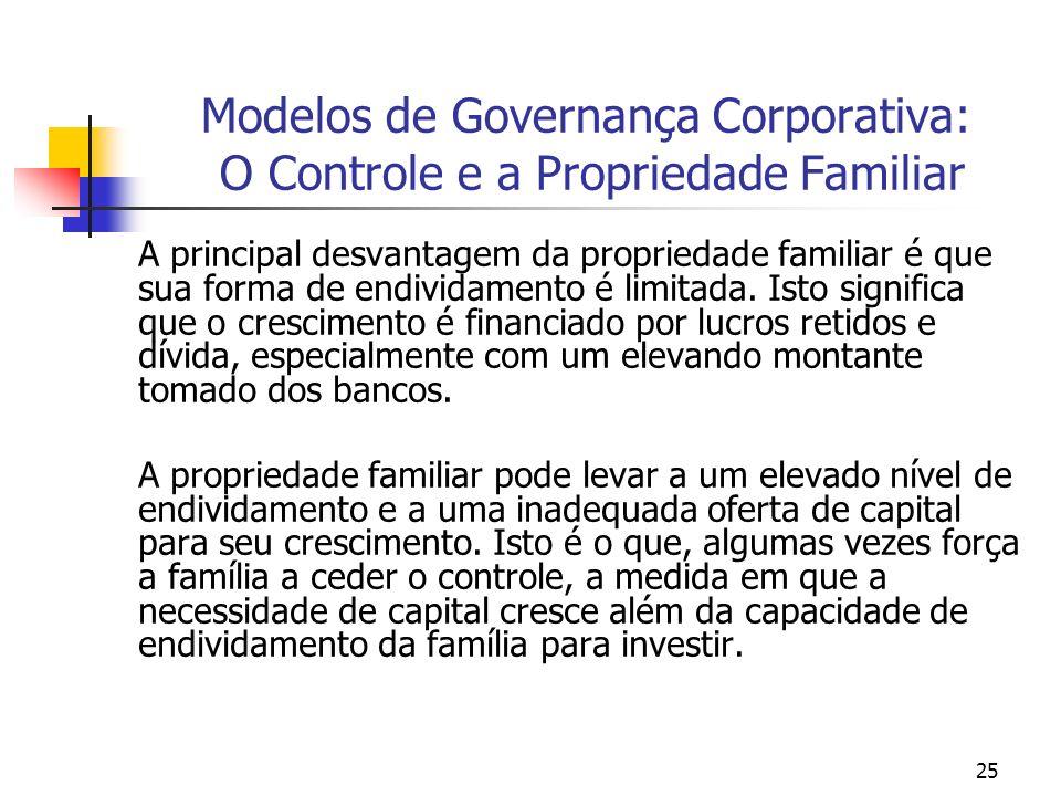 25 Modelos de Governança Corporativa: O Controle e a Propriedade Familiar A principal desvantagem da propriedade familiar é que sua forma de endividam