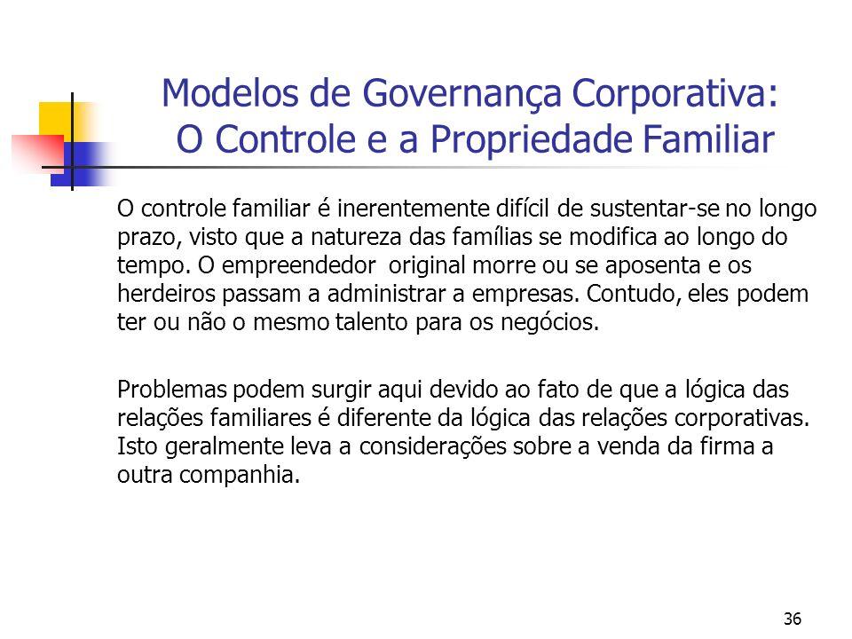 36 Modelos de Governança Corporativa: O Controle e a Propriedade Familiar O controle familiar é inerentemente difícil de sustentar-se no longo prazo,