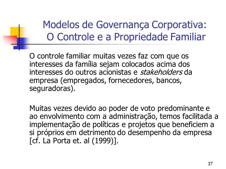 37 Modelos de Governança Corporativa: O Controle e a Propriedade Familiar O controle familiar muitas vezes faz com que os interesses da família sejam