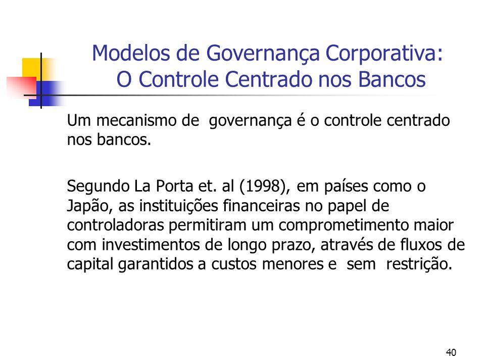 40 Modelos de Governança Corporativa: O Controle Centrado nos Bancos Um mecanismo de governança é o controle centrado nos bancos. Segundo La Porta et.