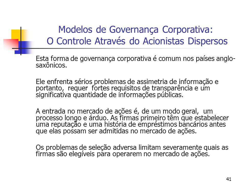 41 Modelos de Governança Corporativa: O Controle Através do Acionistas Dispersos Esta forma de governança corporativa é comum nos países anglo- saxôni