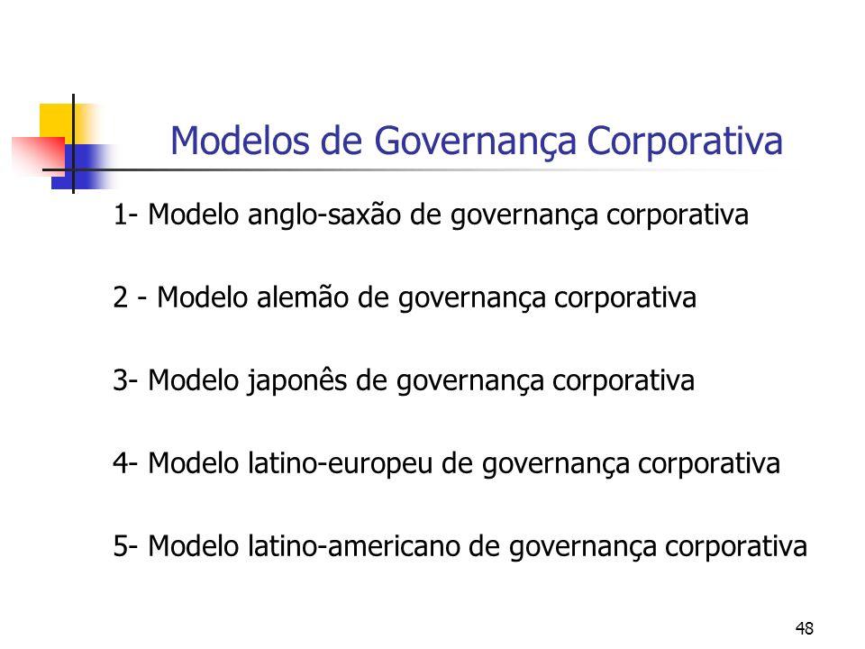 48 Modelos de Governança Corporativa 1- Modelo anglo-saxão de governança corporativa 2 - Modelo alemão de governança corporativa 3- Modelo japonês de