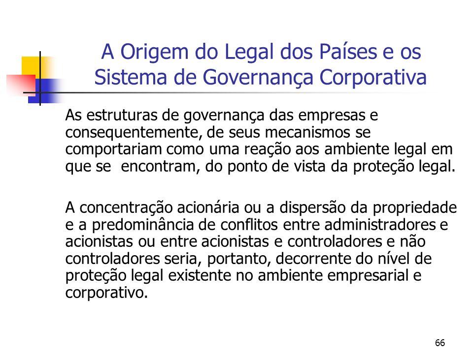 66 A Origem do Legal dos Países e os Sistema de Governança Corporativa As estruturas de governança das empresas e consequentemente, de seus mecanismos