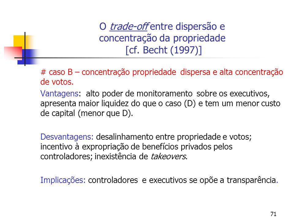 71 O trade-off entre dispersão e concentração da propriedade [cf. Becht (1997)] # caso B – concentração propriedade dispersa e alta concentração de vo