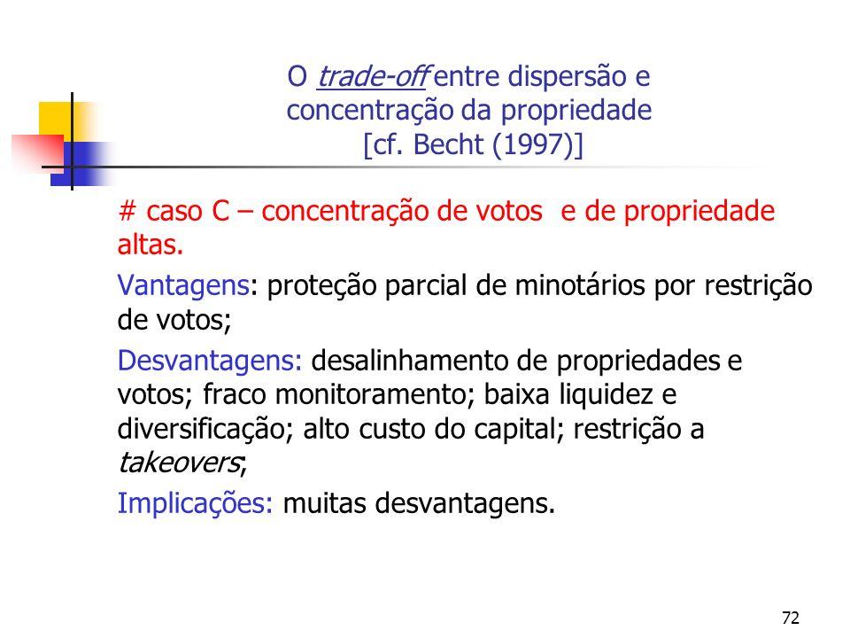 72 O trade-off entre dispersão e concentração da propriedade [cf. Becht (1997)] # caso C – concentração de votos e de propriedade altas. Vantagens: pr