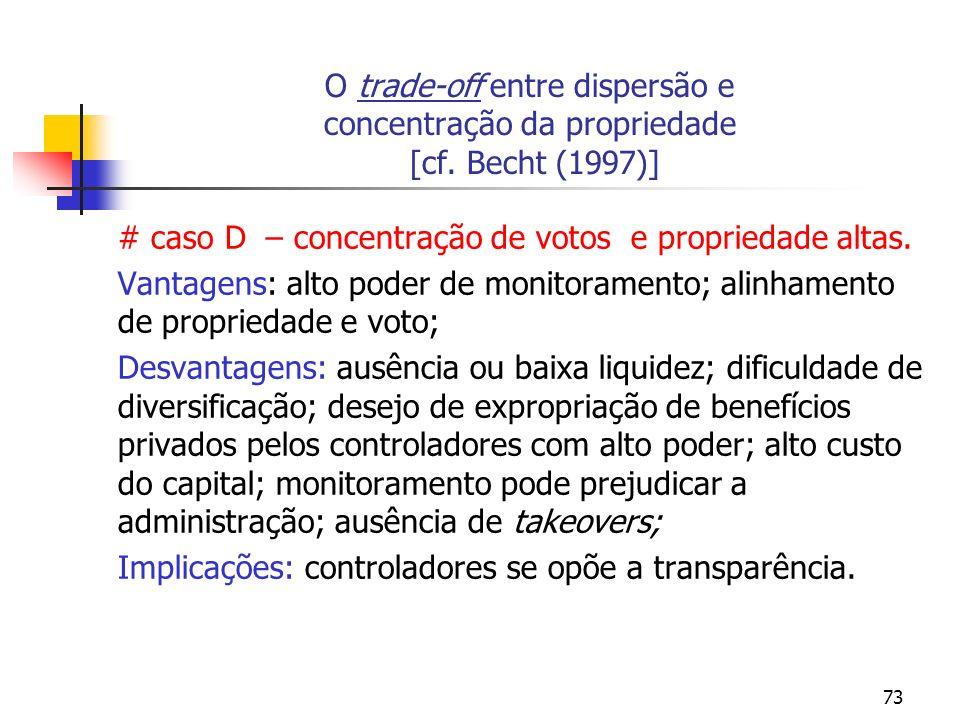 73 O trade-off entre dispersão e concentração da propriedade [cf. Becht (1997)] # caso D – concentração de votos e propriedade altas. Vantagens: alto