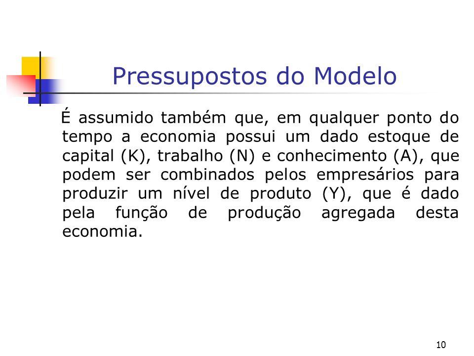 10 Pressupostos do Modelo É assumido também que, em qualquer ponto do tempo a economia possui um dado estoque de capital (K), trabalho (N) e conhecime