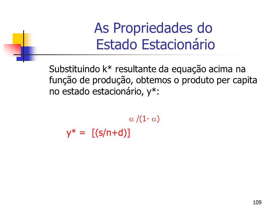 109 As Propriedades do Estado Estacionário Substituindo k* resultante da equação acima na função de produção, obtemos o produto per capita no estado e