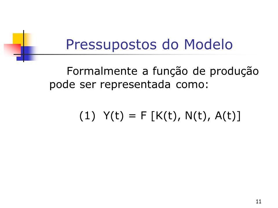 11 Pressupostos do Modelo Formalmente a função de produção pode ser representada como: (1) Y(t) = F [K(t), N(t), A(t)]
