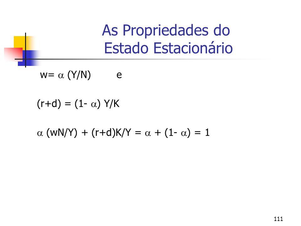111 As Propriedades do Estado Estacionário w= (Y/N) e (r+d) = (1- ) Y/K (wN/Y) + (r+d)K/Y = + (1- ) = 1