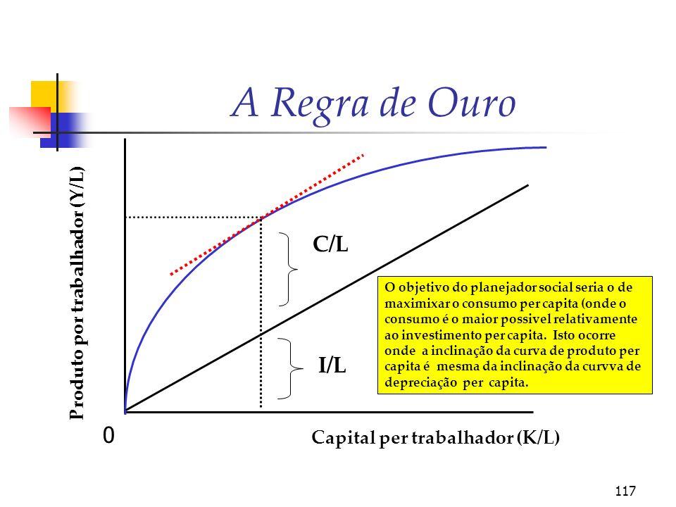 117 Produto por trabalhador (Y/L) Capital per trabalhador (K/L) C/L I/L A Regra de Ouro O objetivo do planejador social seria o de maximixar o consumo