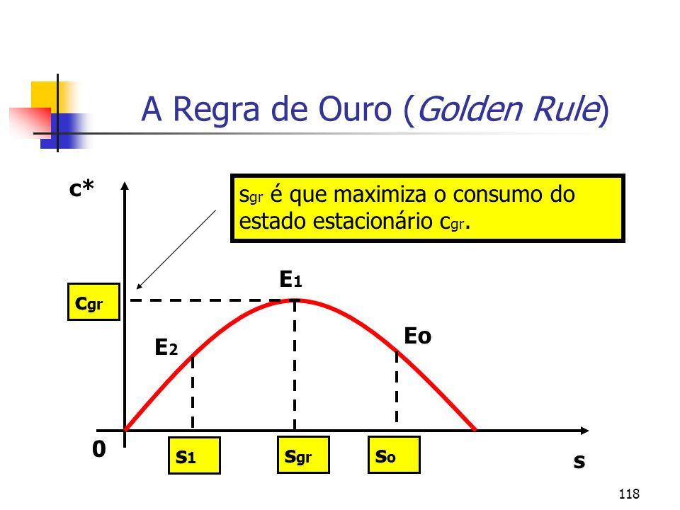 118 A Regra de Ouro (Golden Rule) 0 s c* c gr s gr s gr é que maximiza o consumo do estado estacionário c gr. soso s1s1 Eo E2E2 E1E1