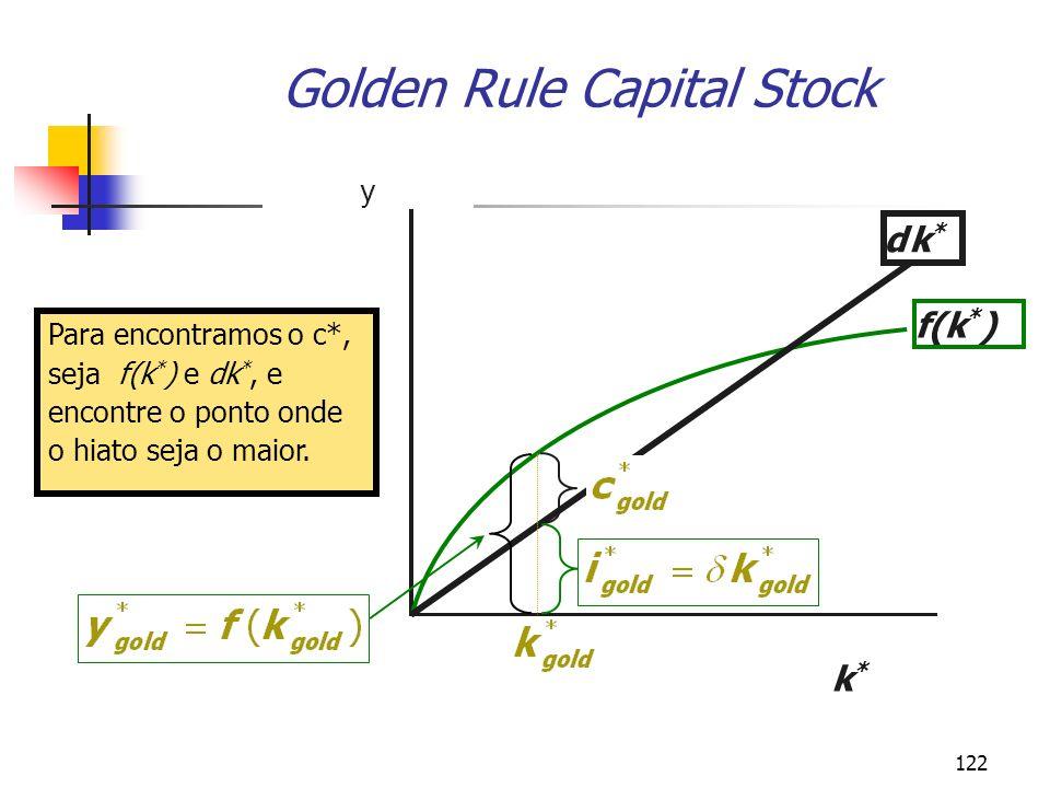 122 Para encontramos o c*, seja f(k * ) e dk *, e encontre o ponto onde o hiato seja o maior. Golden Rule Capital Stock y k* k* f(k * ) d k*d k*