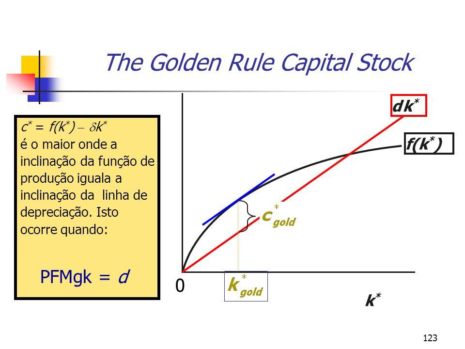 123 The Golden Rule Capital Stock c * = f(k * ) k * é o maior onde a inclinação da função de produção iguala a inclinação da linha de depreciação. Ist