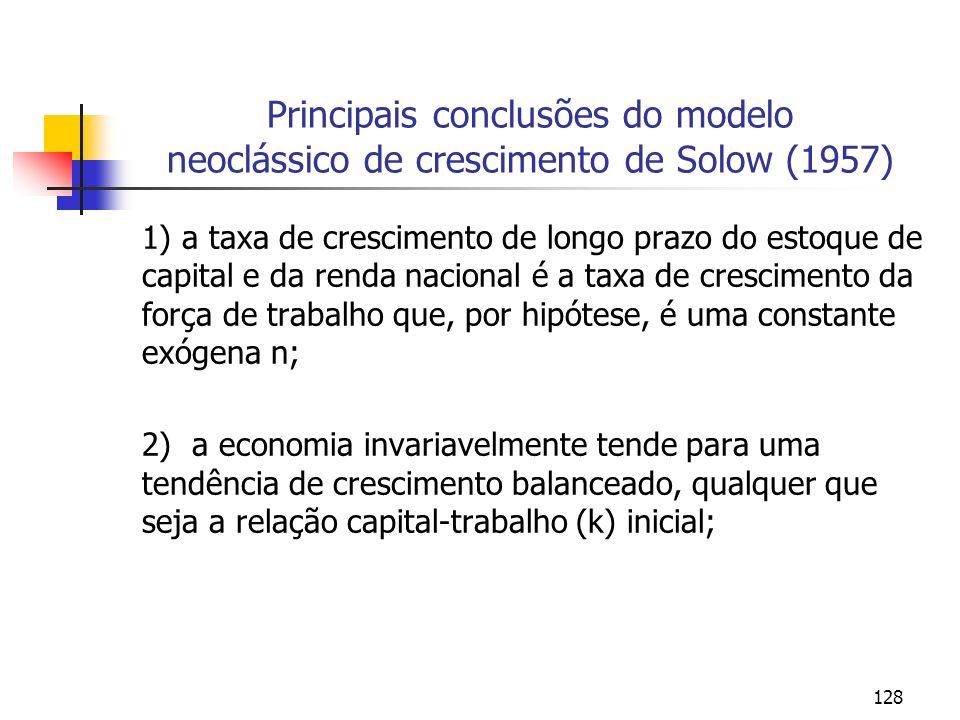 128 Principais conclusões do modelo neoclássico de crescimento de Solow (1957) 1) a taxa de crescimento de longo prazo do estoque de capital e da rend