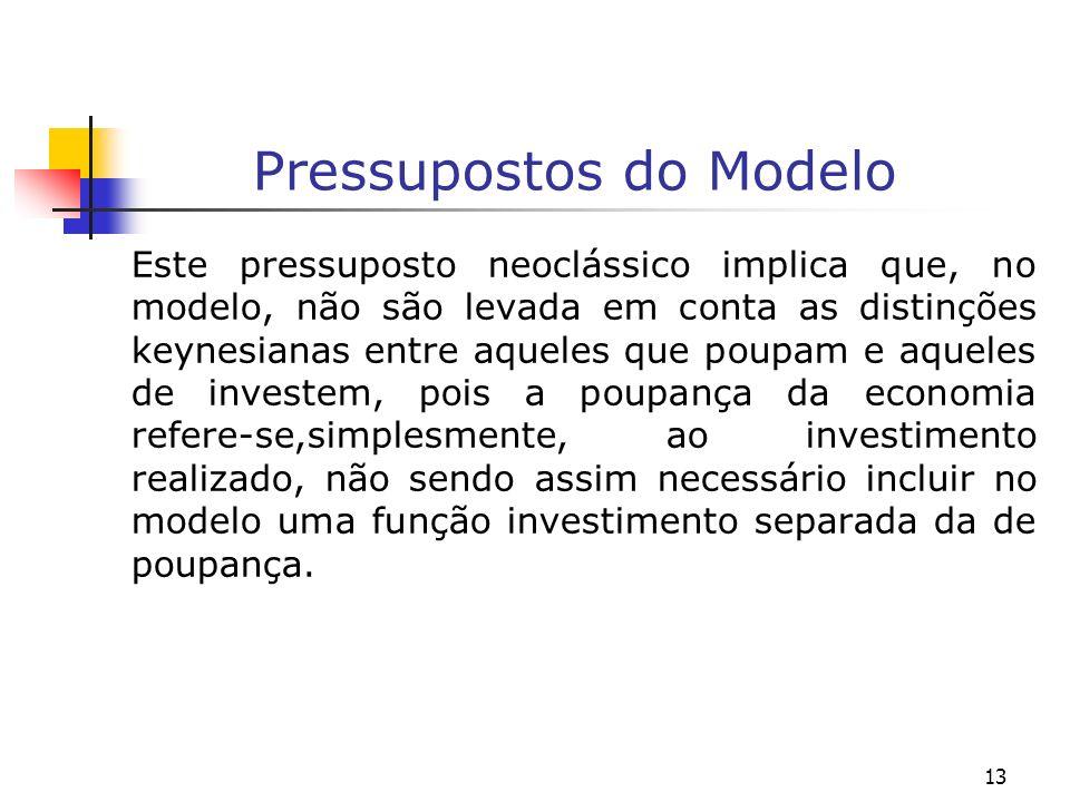 13 Pressupostos do Modelo Este pressuposto neoclássico implica que, no modelo, não são levada em conta as distinções keynesianas entre aqueles que pou