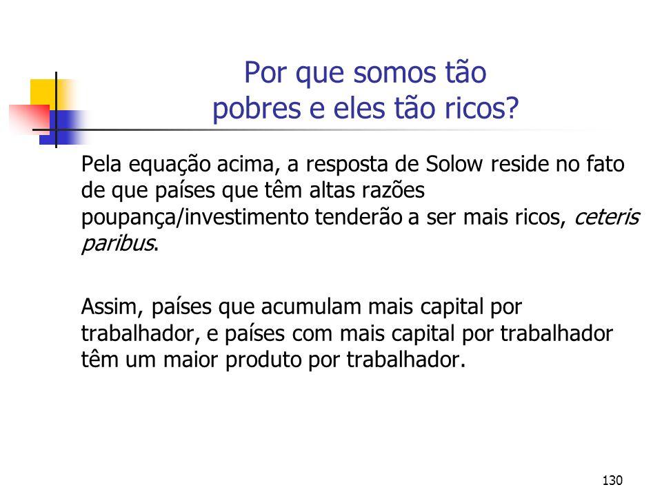 130 Por que somos tão pobres e eles tão ricos? Pela equação acima, a resposta de Solow reside no fato de que países que têm altas razões poupança/inve