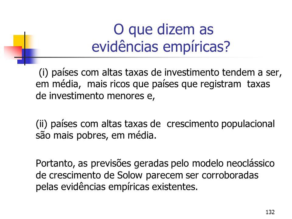 132 O que dizem as evidências empíricas? (i) países com altas taxas de investimento tendem a ser, em média, mais ricos que países que registram taxas