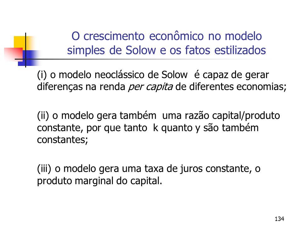 134 O crescimento econômico no modelo simples de Solow e os fatos estilizados (i) o modelo neoclássico de Solow é capaz de gerar diferenças na renda p