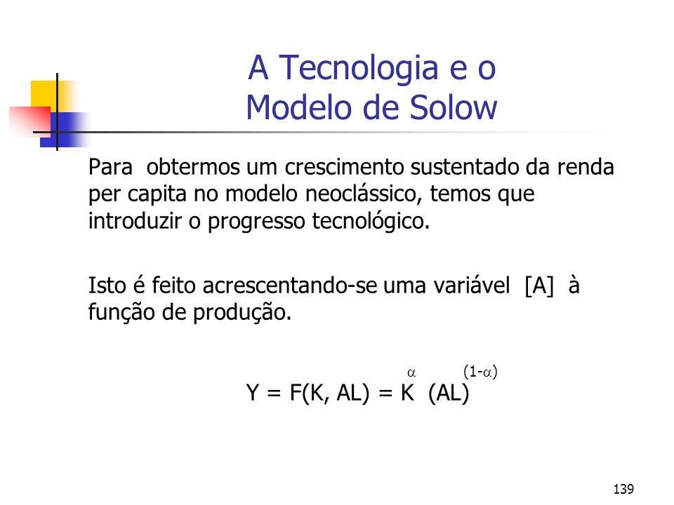 139 A Tecnologia e o Modelo de Solow Para obtermos um crescimento sustentado da renda per capita no modelo neoclássico, temos que introduzir o progres