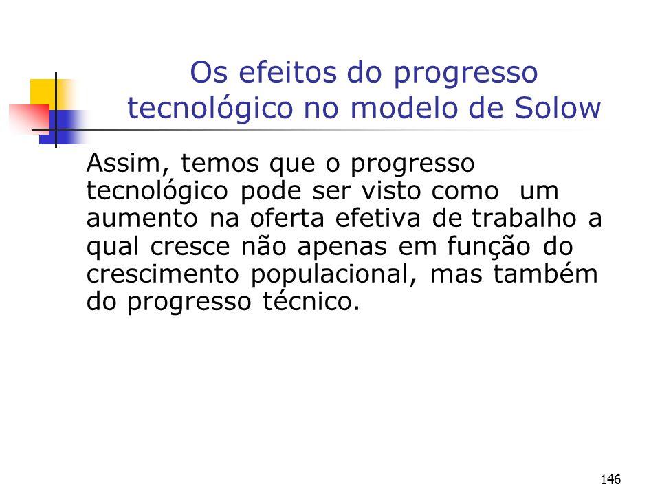 146 Os efeitos do progresso tecnológico no modelo de Solow Assim, temos que o progresso tecnológico pode ser visto como um aumento na oferta efetiva d