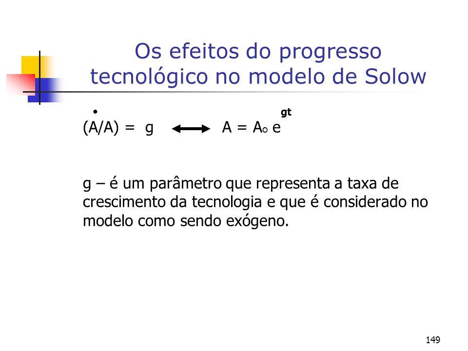 149 Os efeitos do progresso tecnológico no modelo de Solow gt (A/A) = g A = A o e g – é um parâmetro que representa a taxa de crescimento da tecnologi